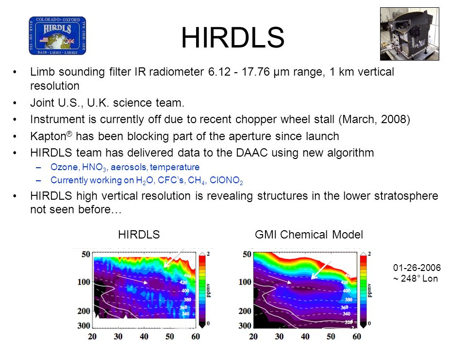 HIRDLS Limb sounding filter IR radiometer 6.12 - 17.76 µm range, 1 km vertical resolution Joint U.S., U.K. science team. Instrument is currently off d
