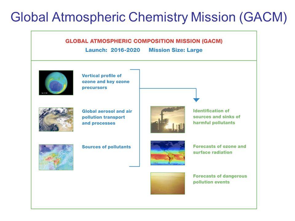 Global Atmospheric Chemistry Mission (GACM)