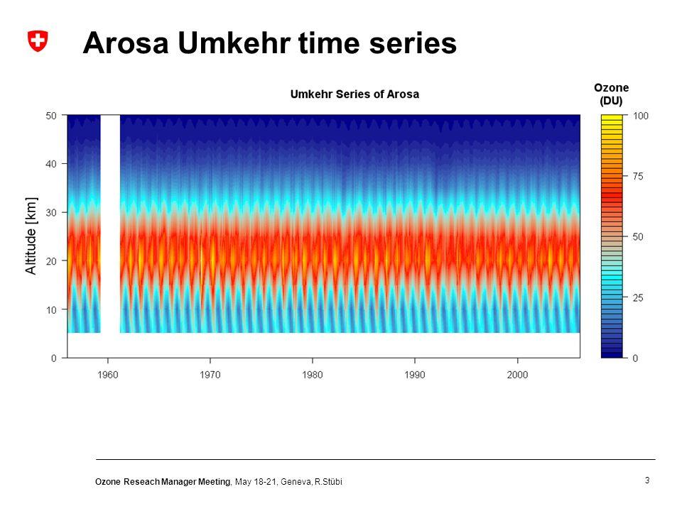3 Ozone Reseach Manager Meeting, May 18-21, Geneva, R.Stübi Arosa Umkehr time series