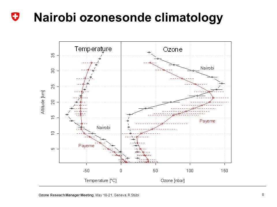 8 Ozone Reseach Manager Meeting, May 18-21, Geneva, R.Stübi Nairobi ozonesonde climatology