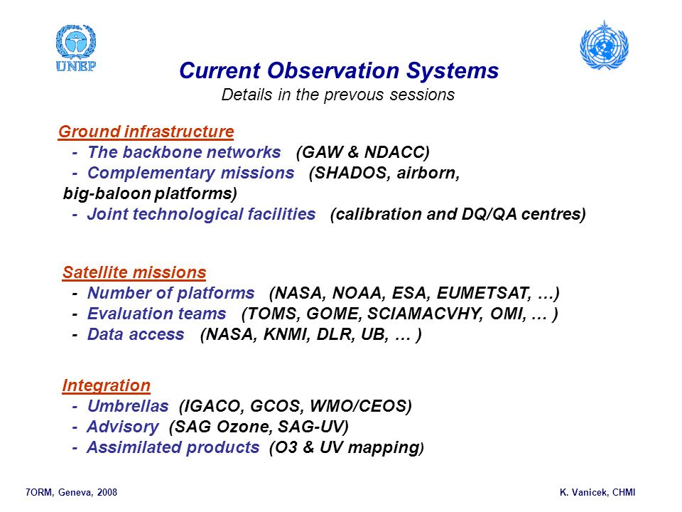Current Observation Systems Details in the prevous sessions 7ORM, Geneva, 2008 K.