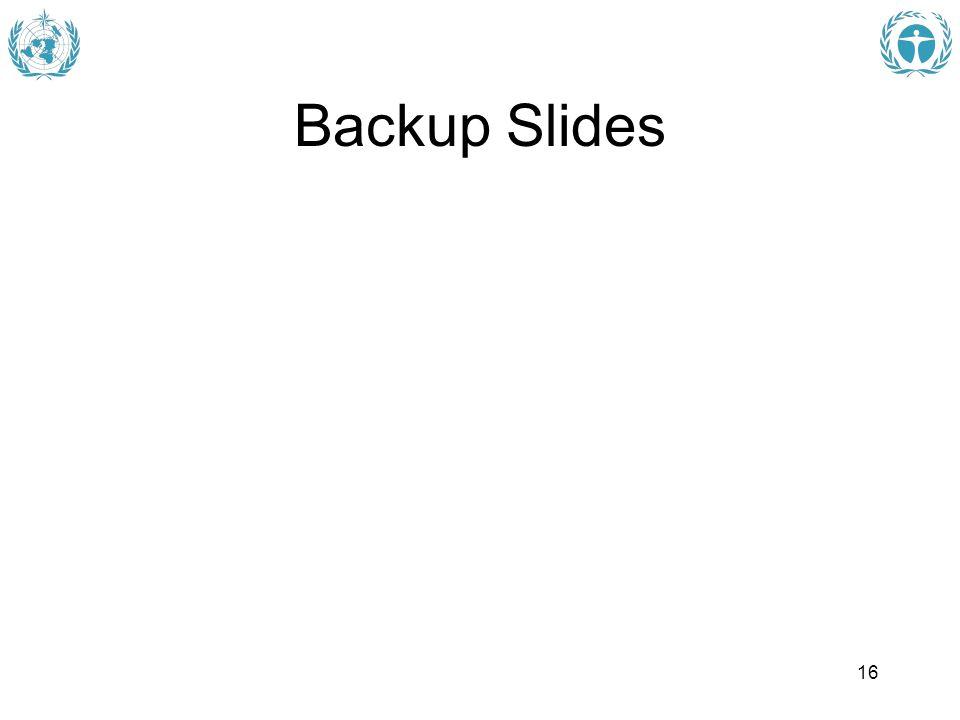 Backup Slides 16
