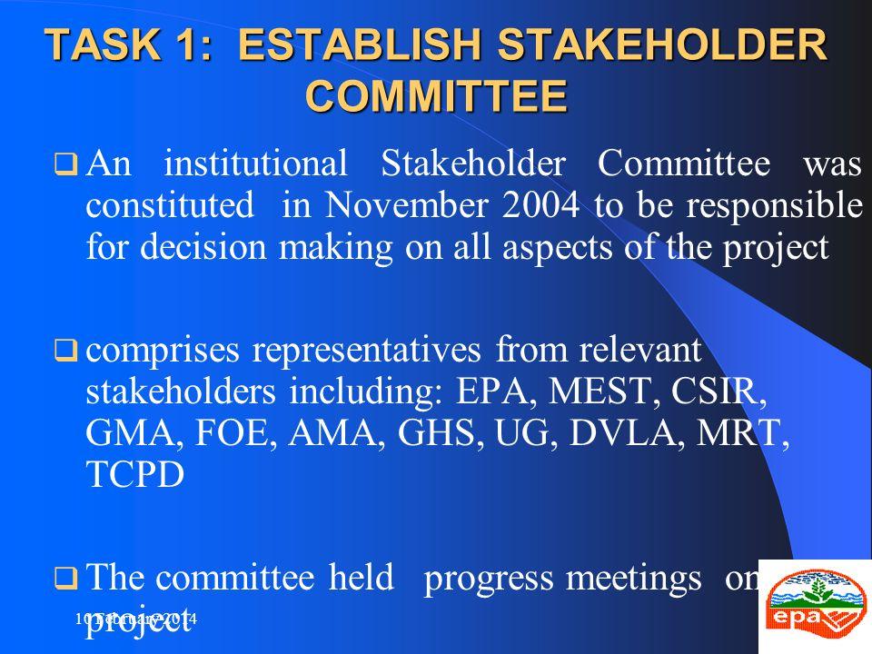 10 February 201410 TASK 1: ESTABLISH STAKEHOLDER COMMITTEE An institutional Stakeholder Committee was constituted in November 2004 to be responsible f