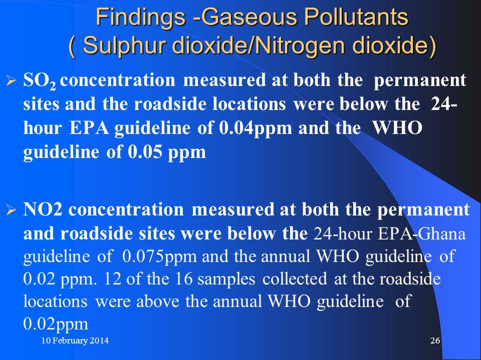 10 February 201426 Findings -Gaseous Pollutants ( Sulphur dioxide/Nitrogen dioxide) Findings -Gaseous Pollutants ( Sulphur dioxide/Nitrogen dioxide) S