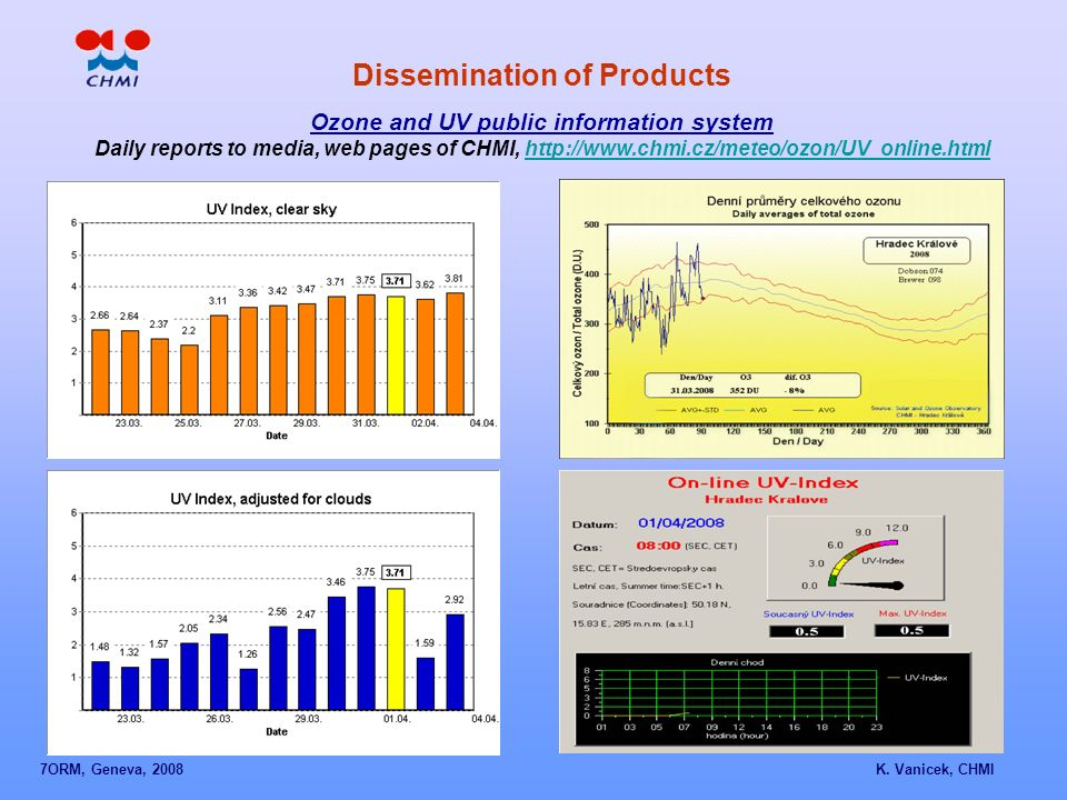 Dissemination of Products Ozone and UV public information system Daily reports to media, web pages of CHMI, http://www.chmi.cz/meteo/ozon/UV_online.htmlhttp://www.chmi.cz/meteo/ozon/UV_online.html 7ORM, Geneva, 2008 K.