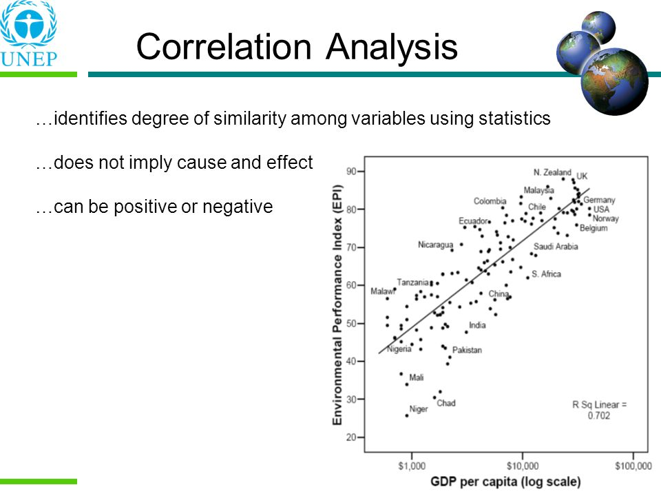 Correlation Analysis …identifies degree of similarity among variables using statistics …does not imply cause and effect …can be positive or negative