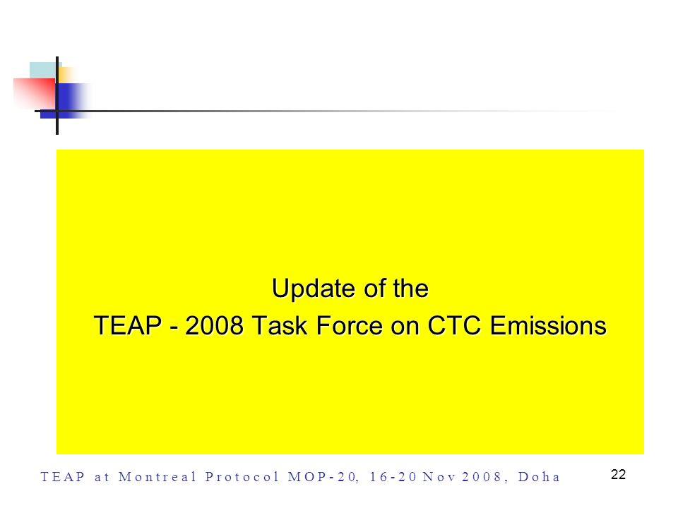 T E A P a t M o n t r e a l P r o t o c o l M O P - 2 0, 1 6 - 2 0 N o v 2 0 0 8, D o h a 22 Update of the TEAP - 2008 Task Force on CTC Emissions