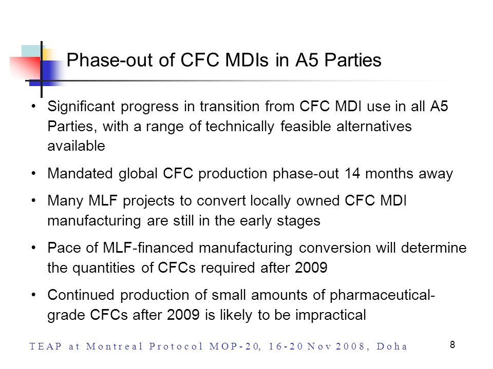 T E A P a t M o n t r e a l P r o t o c o l M O P - 2 0, 1 6 - 2 0 N o v 2 0 0 8, D o h a 8 Phase-out of CFC MDIs in A5 Parties Significant progress in transition from CFC MDI use in all A5 Parties, with a range of technically feasible alternatives available Mandated global CFC production phase-out 14 months away Many MLF projects to convert locally owned CFC MDI manufacturing are still in the early stages Pace of MLF-financed manufacturing conversion will determine the quantities of CFCs required after 2009 Continued production of small amounts of pharmaceutical- grade CFCs after 2009 is likely to be impractical