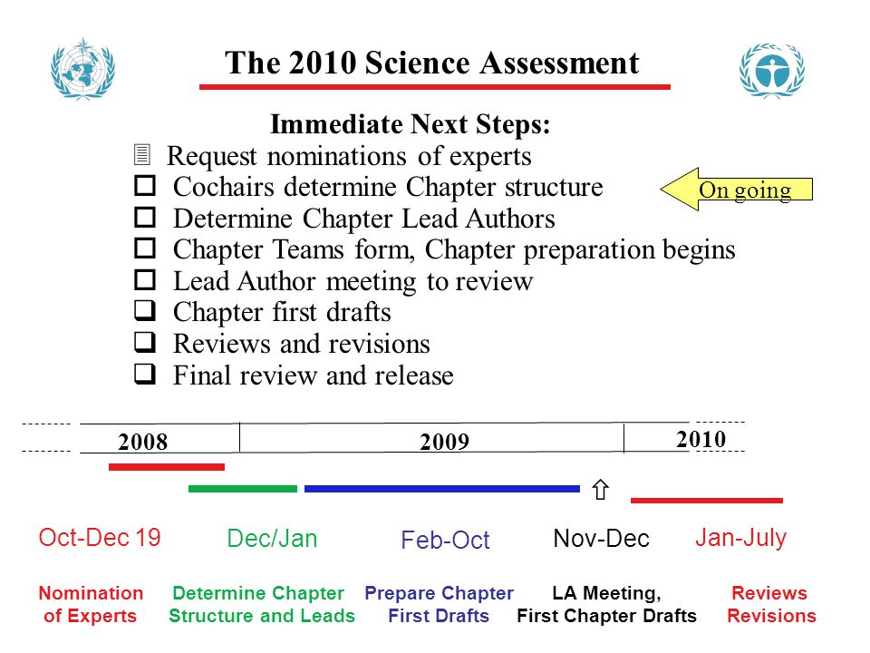 The 2010 Science Assessment Immediate Next Steps: Request nominations of experts o Cochairs determine Chapter structure o Determine Chapter Lead Authors o Chapter Teams form, Chapter preparation begins o Lead Author meeting to review Chapter first drafts Reviews and revisions Final review and release Nomination of Experts Determine Chapter Structure and Leads LA Meeting, First Chapter Drafts Oct-Dec 19 Dec/Jan Nov-Dec 2008 2009 Feb-Oct Prepare Chapter First Drafts 2010 Jan-July Reviews Revisions On going