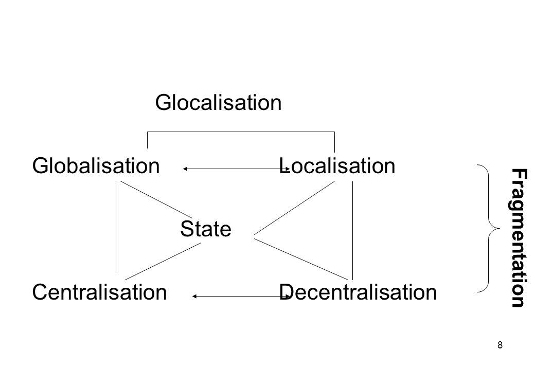 8 Glocalisation GlobalisationLocalisation State CentralisationDecentralisation Fragmentation