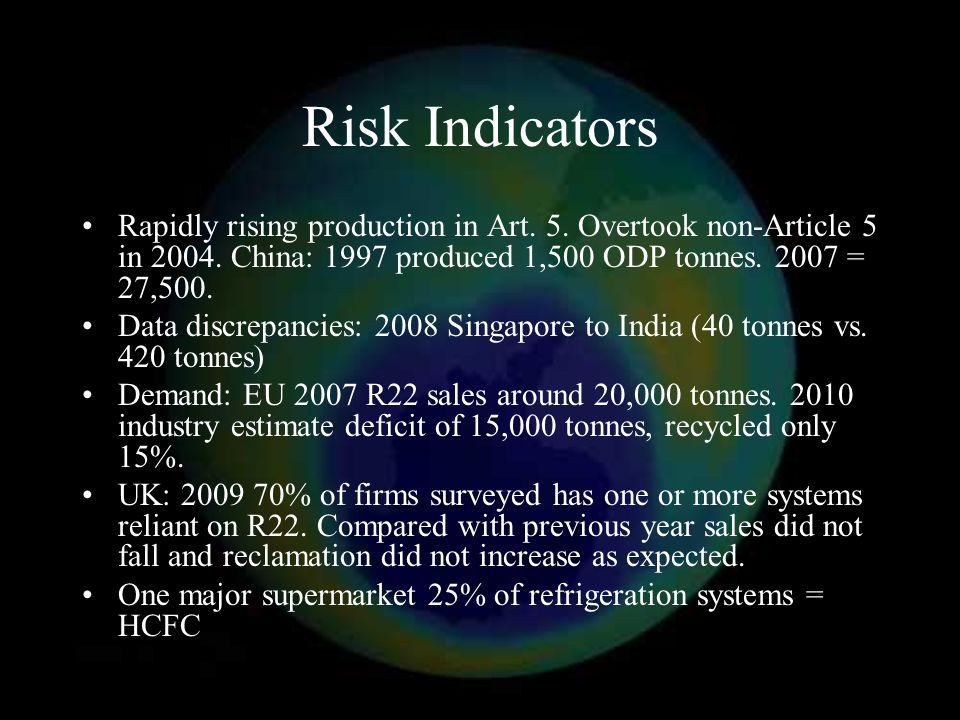 Risk Indicators Rapidly rising production in Art. 5.