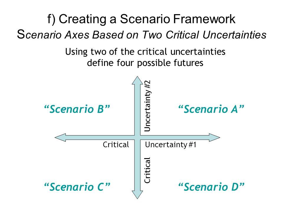 f) Creating a Scenario Framework S cenario Axes Based on Two Critical Uncertainties Critical Uncertainty #1 Critical Uncertainty #2 Scenario AScenario