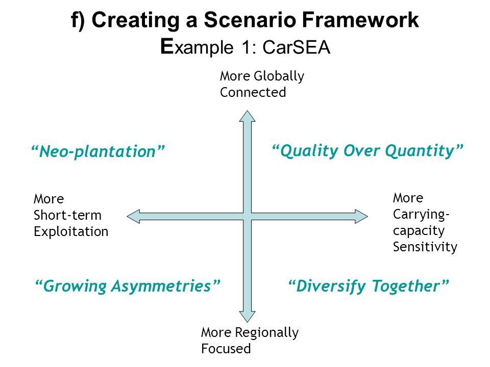 More Globally Connected More Regionally Focused More Short-term Exploitation More Carrying- capacity Sensitivity f) Creating a Scenario Framework E xa