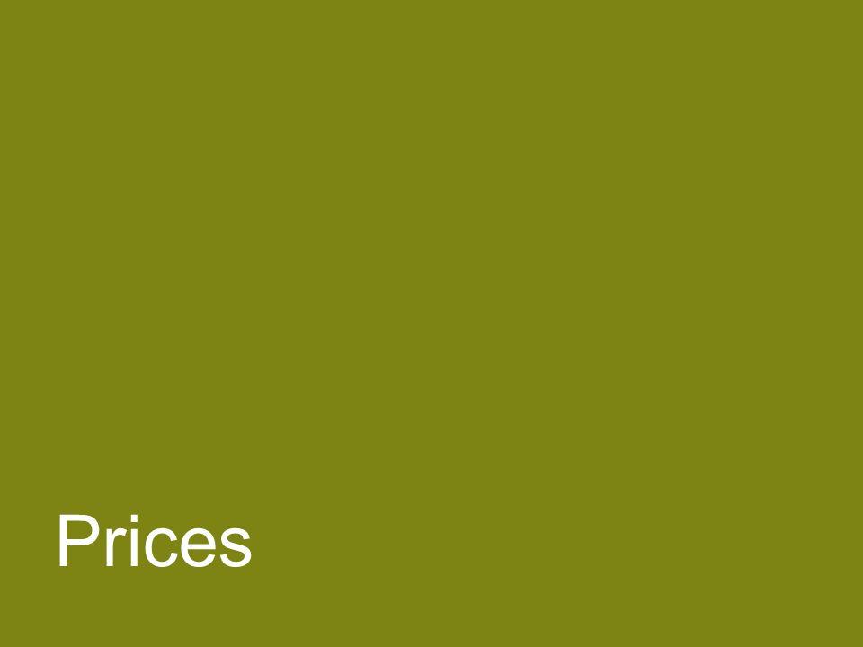 Negotiating ERPAs 40 Prices