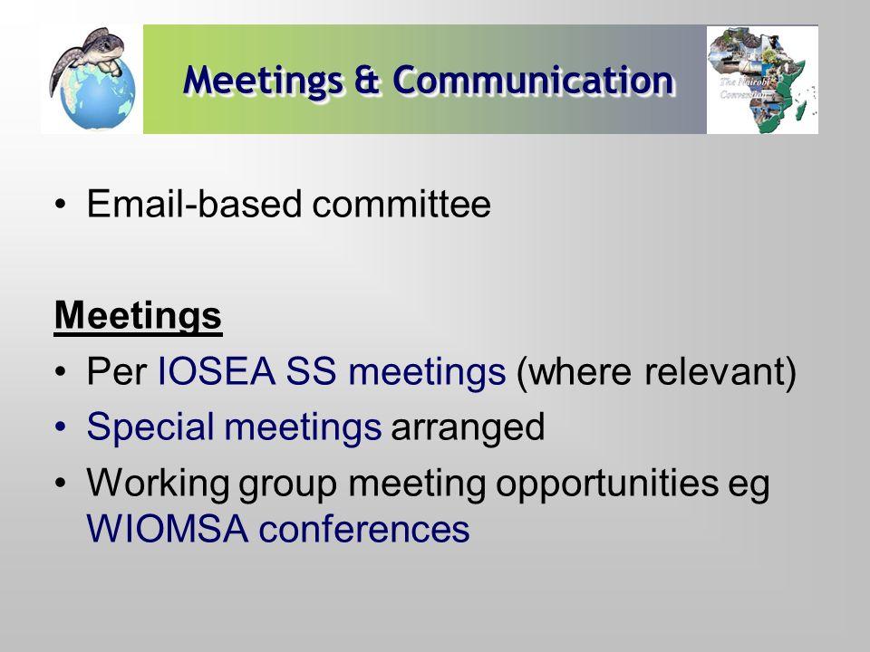 Meetings & Communication Email-based committee Meetings Per IOSEA SS meetings (where relevant) Special meetings arranged Working group meeting opportu