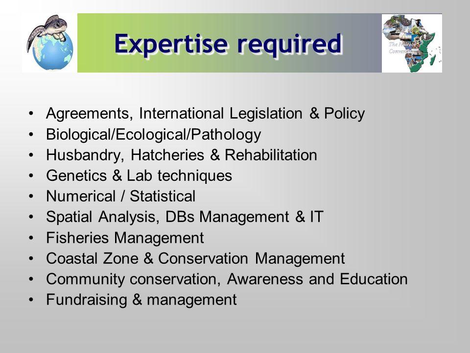 Agreements, International Legislation & Policy Biological/Ecological/Pathology Husbandry, Hatcheries & Rehabilitation Genetics & Lab techniques Numeri