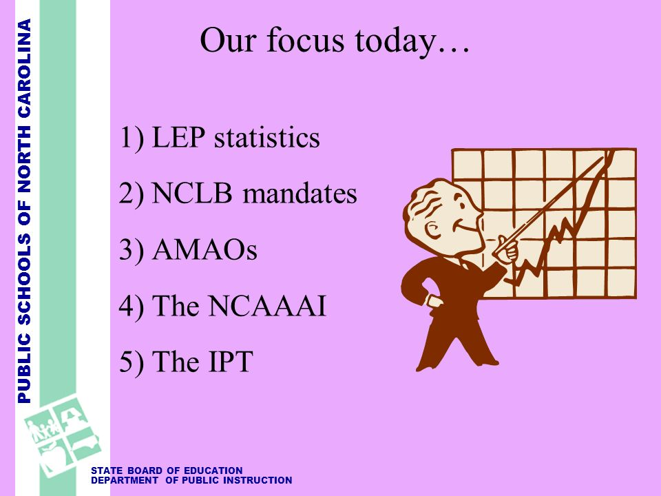 PUBLIC SCHOOLS OF NORTH CAROLINA STATE BOARD OF EDUCATION DEPARTMENT OF PUBLIC INSTRUCTION Our focus today… 1)LEP statistics 2)NCLB mandates 3)AMAOs 4)The NCAAAI 5)The IPT