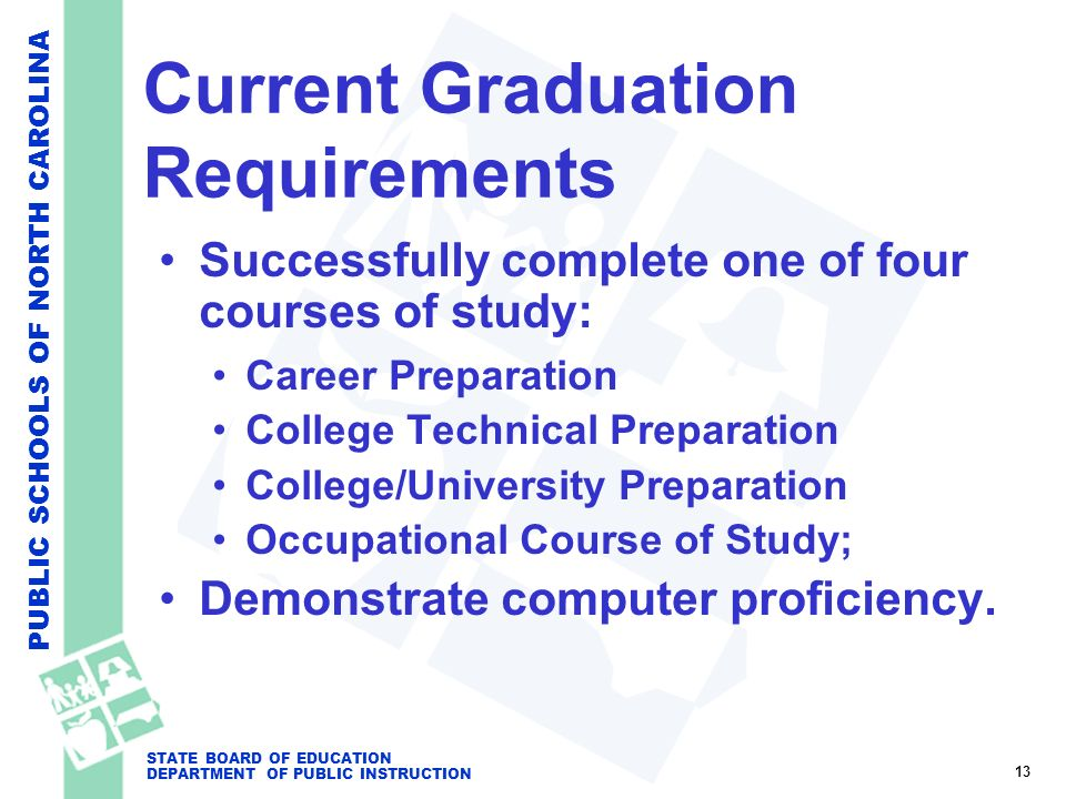 PUBLIC SCHOOLS OF NORTH CAROLINA STATE BOARD OF EDUCATION DEPARTMENT OF PUBLIC INSTRUCTION Current Graduation Requirements Successfully complete one o