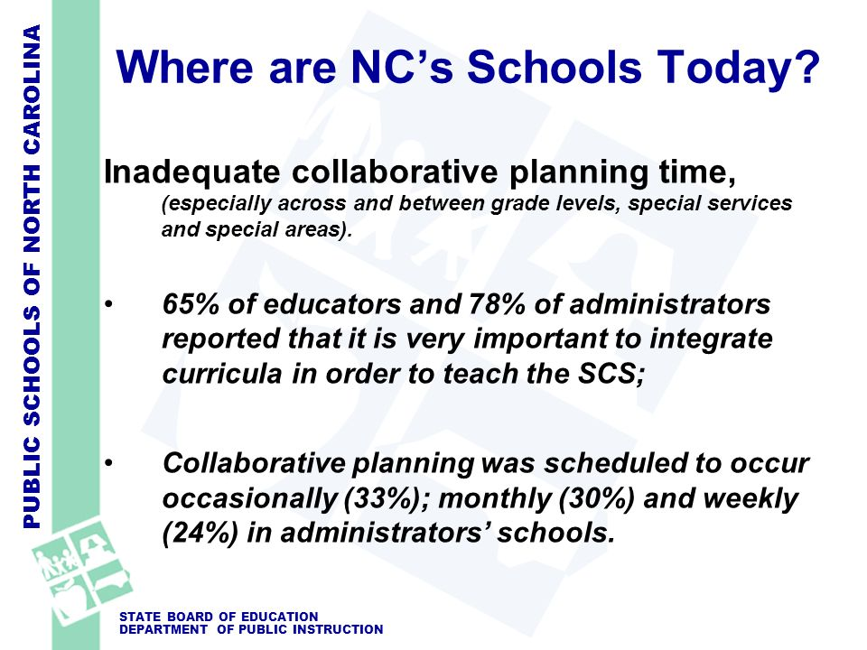 PUBLIC SCHOOLS OF NORTH CAROLINA STATE BOARD OF EDUCATION DEPARTMENT OF PUBLIC INSTRUCTION Where are NCs Schools Today.