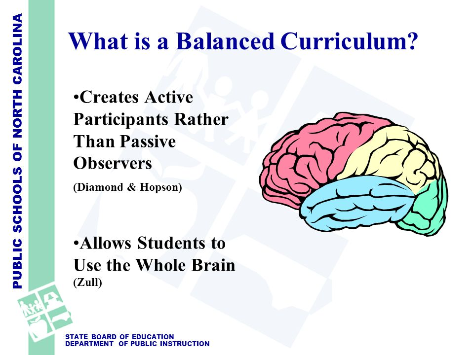 PUBLIC SCHOOLS OF NORTH CAROLINA STATE BOARD OF EDUCATION DEPARTMENT OF PUBLIC INSTRUCTION What is a Balanced Curriculum? Creates Active Participants