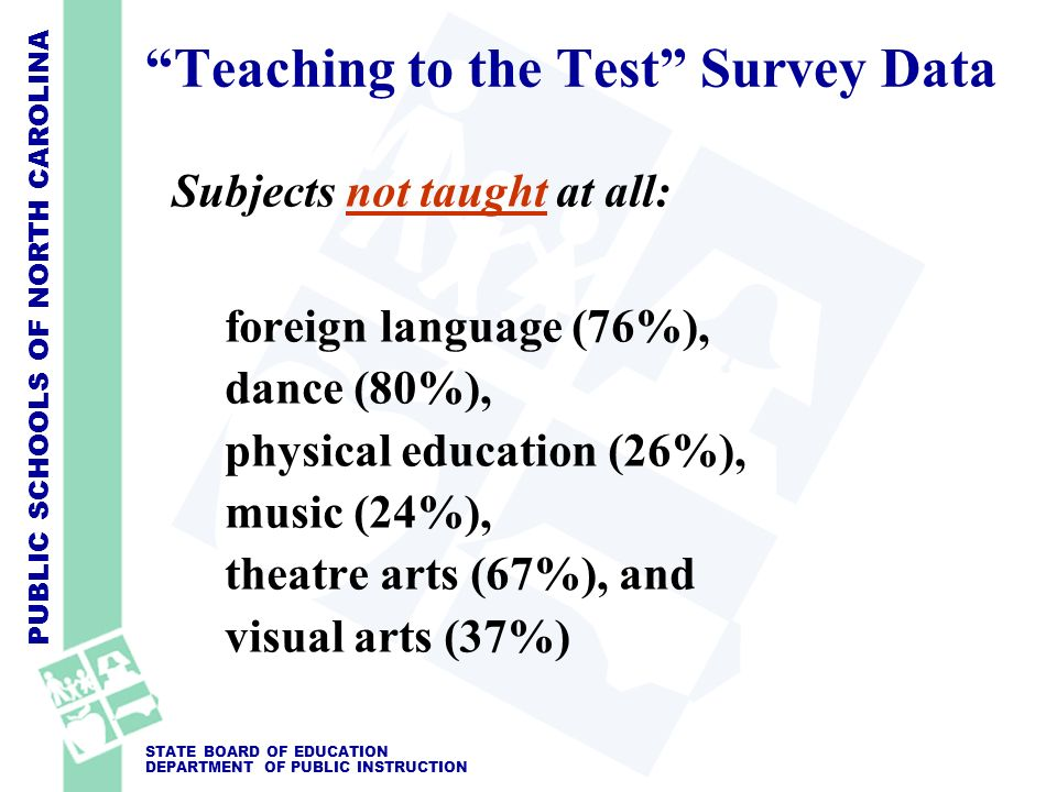 PUBLIC SCHOOLS OF NORTH CAROLINA STATE BOARD OF EDUCATION DEPARTMENT OF PUBLIC INSTRUCTION Teaching to the Test Survey Data Subjects not taught at all