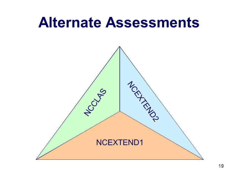 19 Alternate Assessments NCCLAS NCEXTEND2 NCEXTEND1