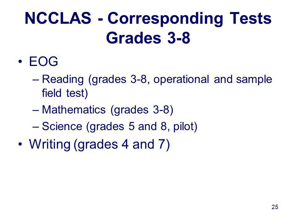 25 NCCLAS - Corresponding Tests Grades 3-8 EOG –Reading (grades 3-8, operational and sample field test) –Mathematics (grades 3-8) –Science (grades 5 and 8, pilot) Writing (grades 4 and 7)