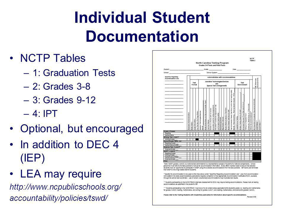 42 Individual Student Documentation NCTP Tables –1: Graduation Tests –2: Grades 3-8 –3: Grades 9-12 –4: IPT Optional, but encouraged In addition to DEC 4 (IEP) LEA may require http://www.ncpublicschools.org/ accountability/policies/tswd/