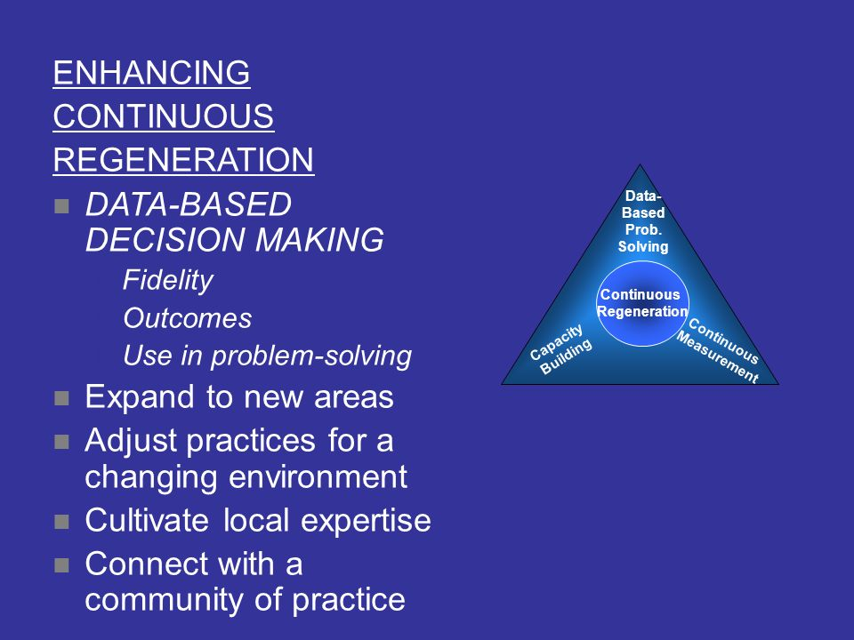 Continuous Regeneration Continuous Measurement Data- Based Prob. Solving Capacity Building ENHANCING CONTINUOUS REGENERATION DATA-BASED DECISION MAKIN