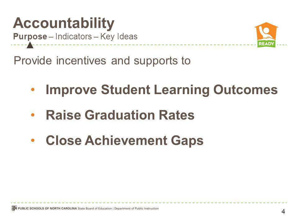 Accountability Purpose – Indicators – Key Ideas Provide incentives and supports to Improve Student Learning Outcomes Raise Graduation Rates Close Achi