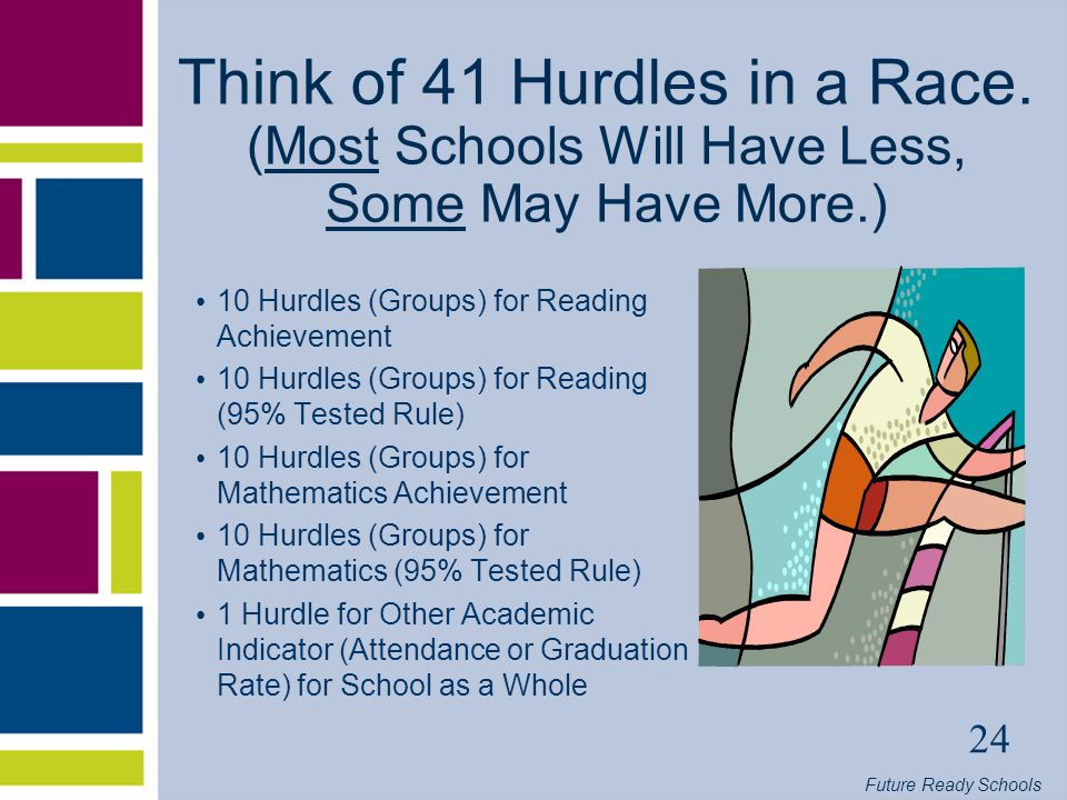 Future Ready Schools 24 Think of 41 Hurdles in a Race.