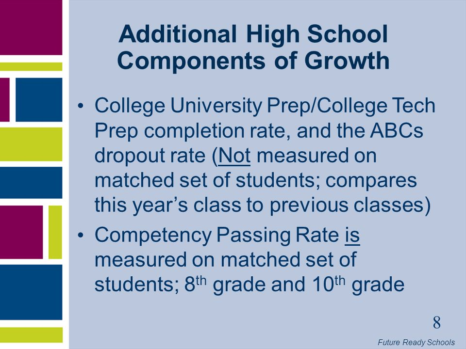 Future Ready Schools 8 Additional High School Components of Growth College University Prep/College Tech Prep completion rate, and the ABCs dropout rate (Not measured on matched set of students; compares this years class to previous classes) Competency Passing Rate is measured on matched set of students; 8 th grade and 10 th grade