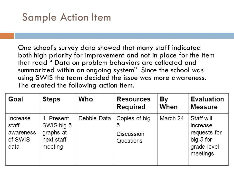 Sample Action Item One schools survey data showed that many staff indicated both high priority for improvement and not in place for the item that read