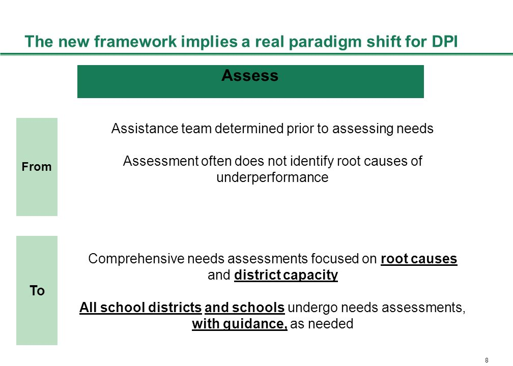 7 The new framework implies a real paradigm shift for DPI Screen From To Assistance based on accountability triggers, not on assessment of specific needs Multiple triggers for multiple accountability systems & mandates Screening drives the type of assessment schools and districts receive Screens based on both state and federal standards