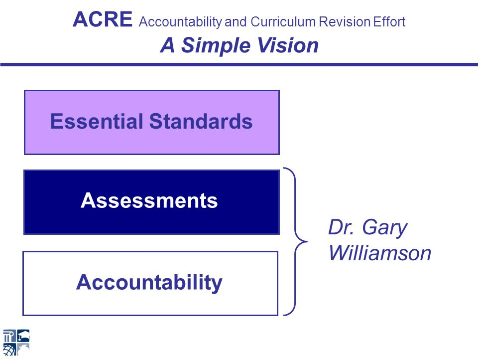 ACRE Accountability and Curriculum Revision Effort A Simple Vision Essential Standards Assessments Accountability Dr.
