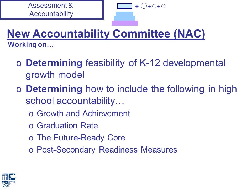 + + + New Accountability Committee (NAC) oDetermining feasibility of K-12 developmental growth model oDetermining how to include the following in high school accountability… oGrowth and Achievement oGraduation Rate oThe Future-Ready Core oPost-Secondary Readiness Measures Assessment & Accountability Working on…