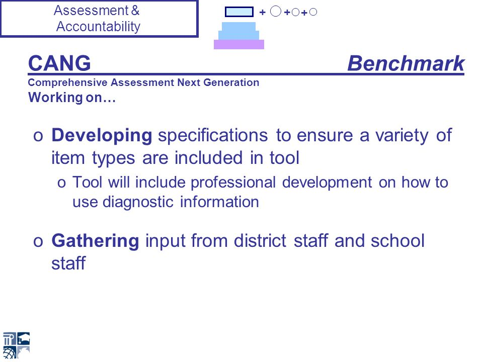 + + + CANG Benchmark Comprehensive Assessment Next Generation oDeveloping specifications to ensure a variety of item types are included in tool oTool will include professional development on how to use diagnostic information oGathering input from district staff and school staff Assessment & Accountability Working on…