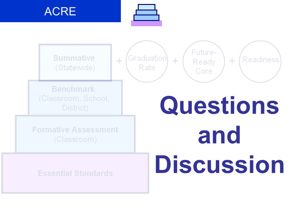 ACRE Questions and Discussion