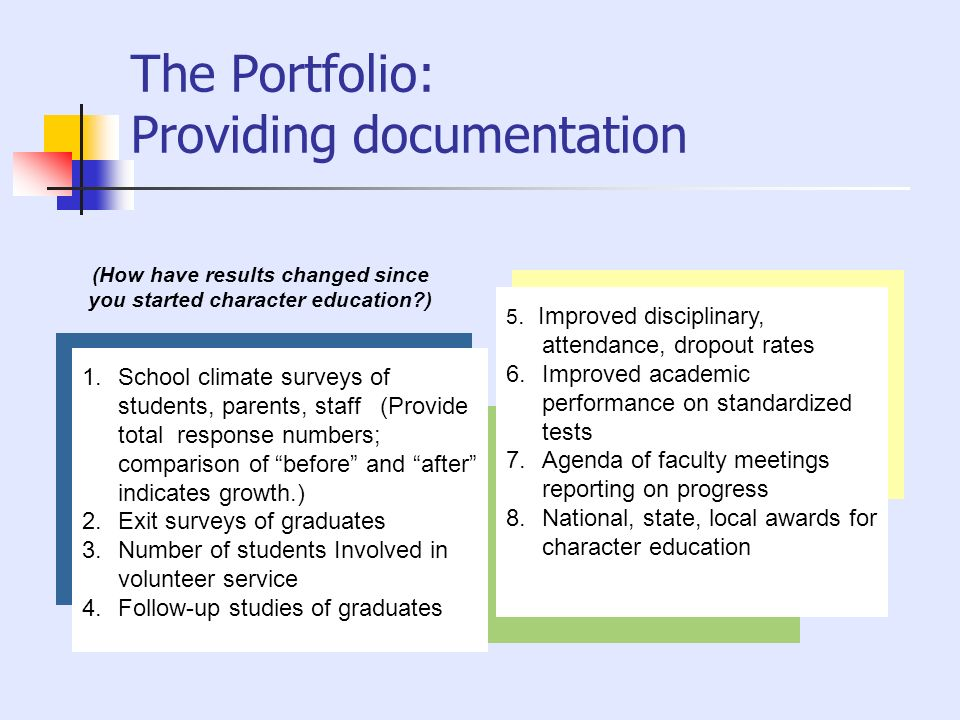 The Portfolio: Providing documentation 1.School climate surveys of students, parents, staff (Provide total response numbers; comparison of before and
