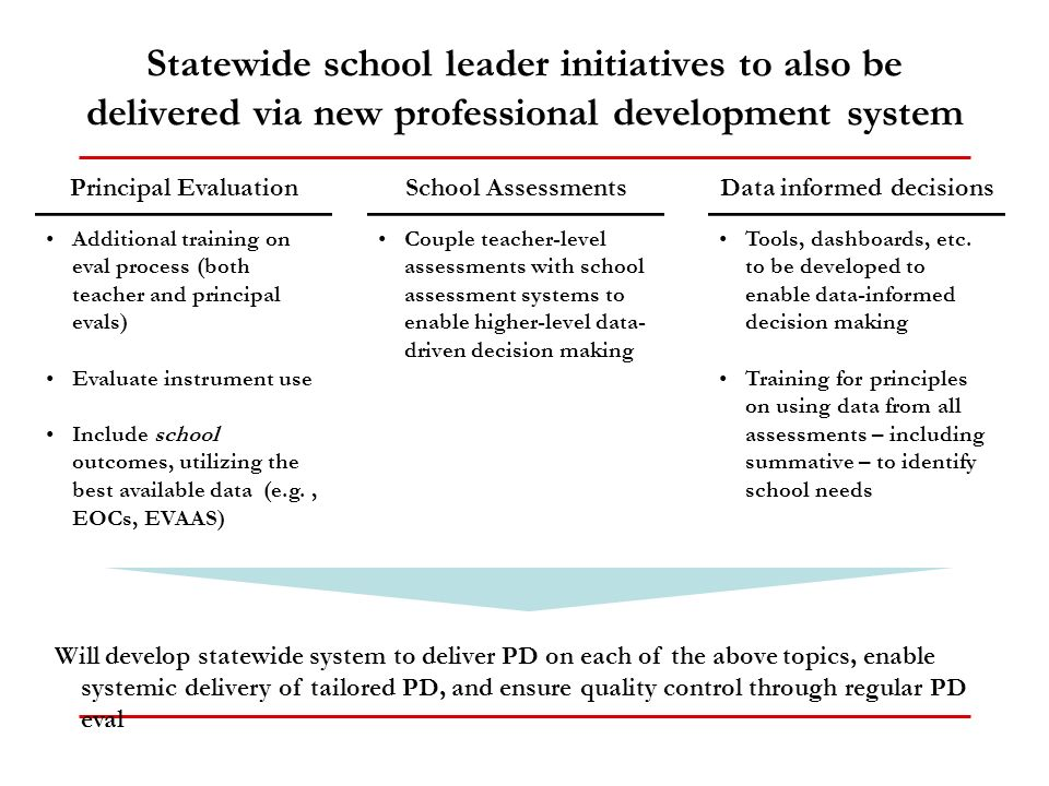 Statewide school leader initiatives to also be delivered via new professional development system Principal Evaluation Additional training on eval process (both teacher and principal evals) Evaluate instrument use Include school outcomes, utilizing the best available data (e.g., EOCs, EVAAS) School Assessments Couple teacher-level assessments with school assessment systems to enable higher-level data- driven decision making Data informed decisions Tools, dashboards, etc.