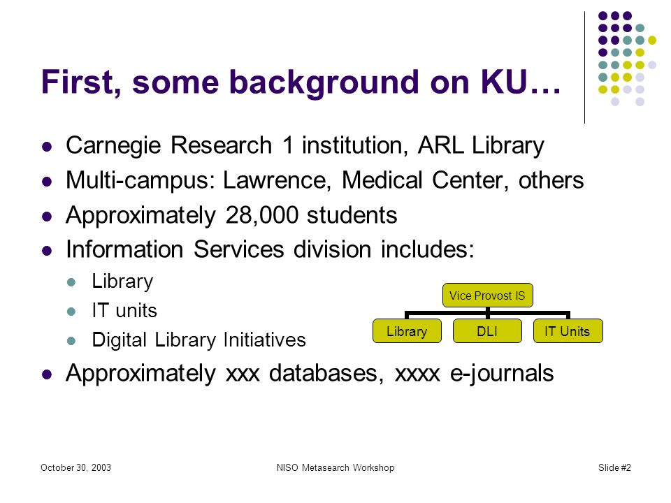 October 30, 2003NISO Metasearch WorkshopSlide #2 First, some background on KU… Carnegie Research 1 institution, ARL Library Multi-campus: Lawrence, Medical Center, others Approximately 28,000 students Information Services division includes: Library IT units Digital Library Initiatives Approximately xxx databases, xxxx e-journals