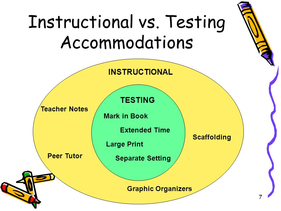 8 Who is Eligible for Accommodations? INSTRUCTIONAL Anyone TESTING IEP Section 504 Plan
