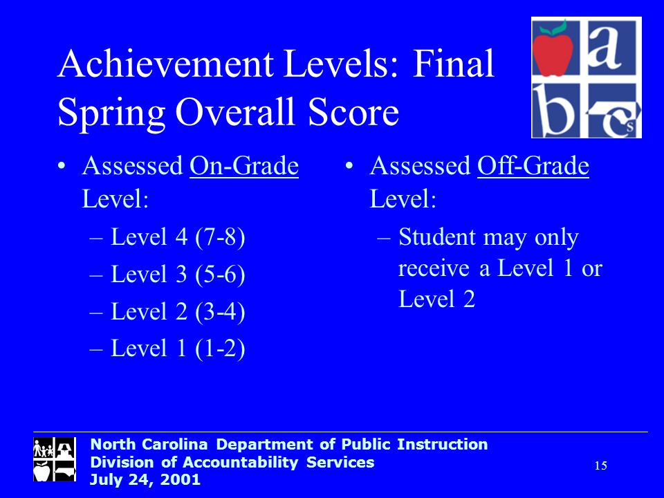 North Carolina Department of Public Instruction Division of Accountability Services July 24, 2001 15 Achievement Levels: Final Spring Overall Score As
