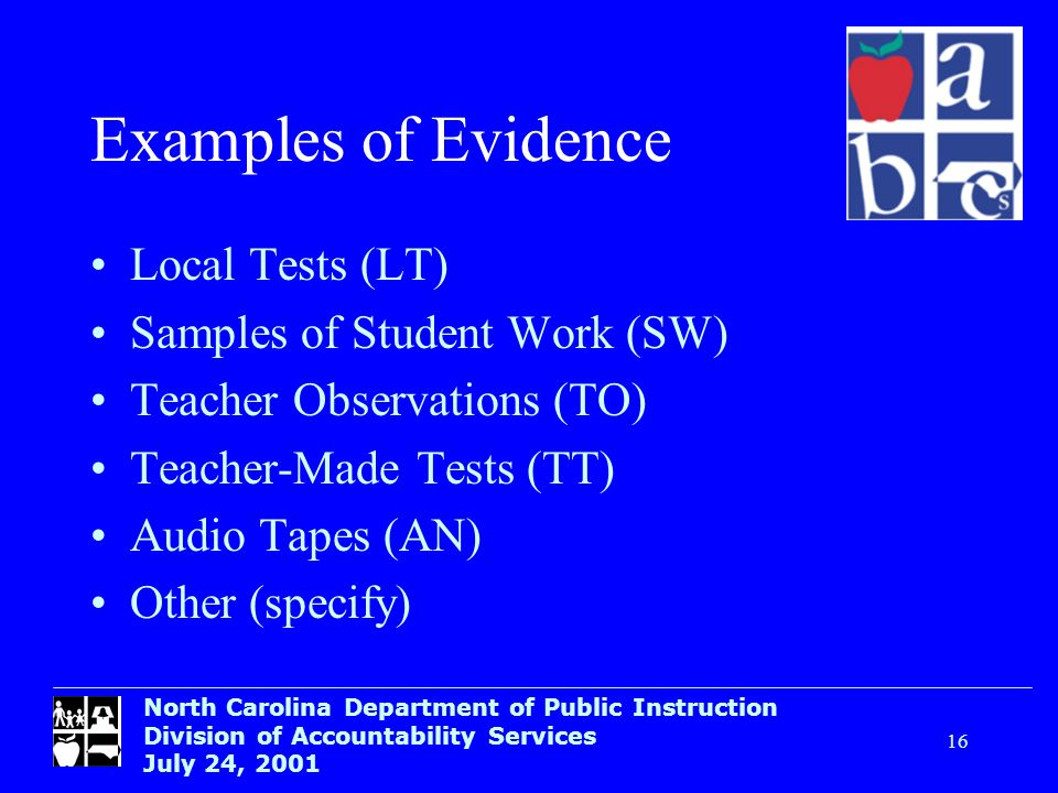 North Carolina Department of Public Instruction Division of Accountability Services July 24, Examples of Evidence Local Tests (LT) Samples of Student Work (SW) Teacher Observations (TO) Teacher-Made Tests (TT) Audio Tapes (AN) Other (specify)