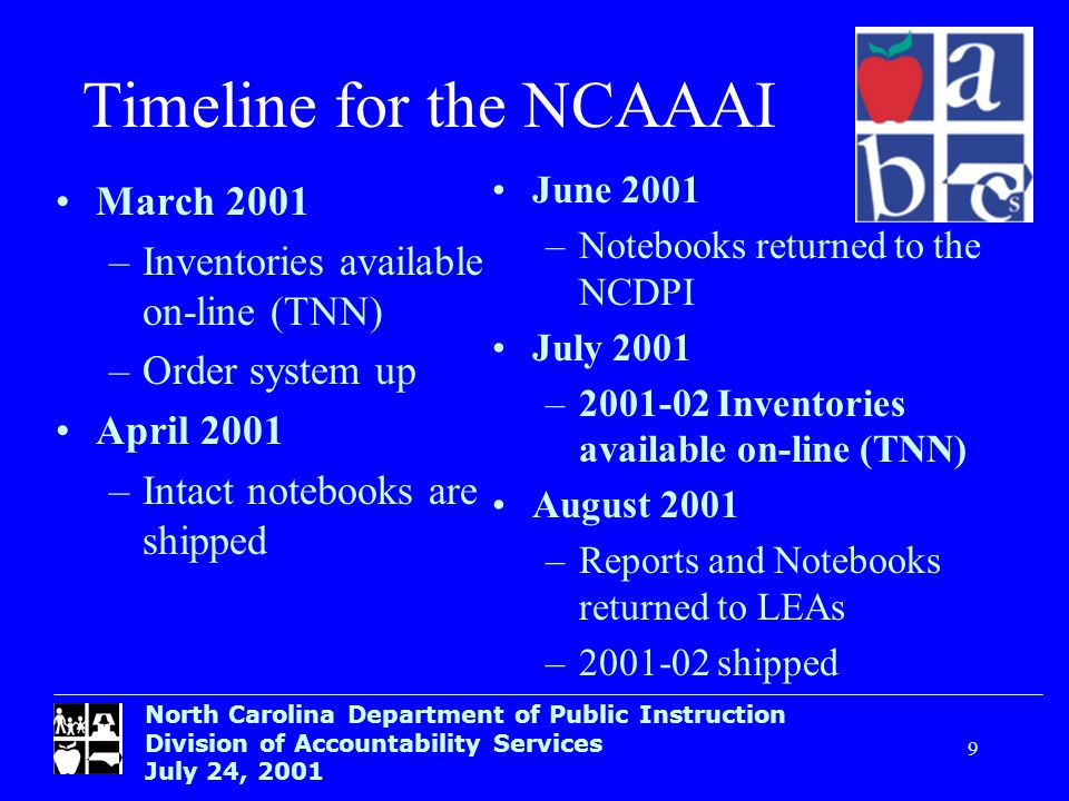 North Carolina Department of Public Instruction Division of Accountability Services July 24, Timeline for the NCAAAI March 2001 –Inventories available on-line (TNN) –Order system up April 2001 –Intact notebooks are shipped June 2001 –Notebooks returned to the NCDPI July 2001 – Inventories available on-line (TNN) August 2001 –Reports and Notebooks returned to LEAs – shipped