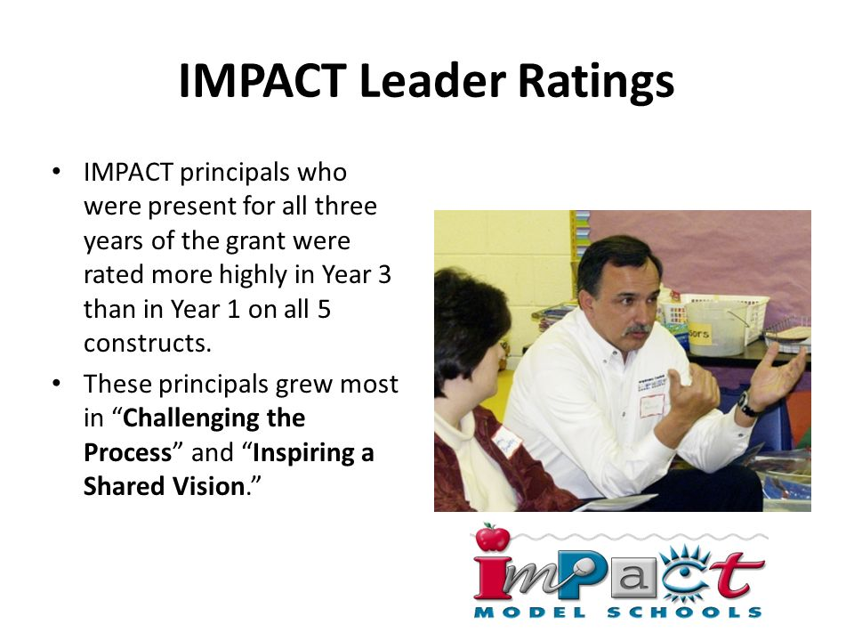 IMPACT Leader Ratings IMPACT principals who were present for all three years of the grant were rated more highly in Year 3 than in Year 1 on all 5 con