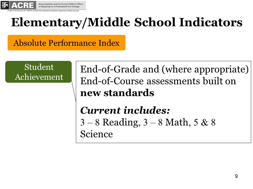 9 Elementary/Middle School Indicators End-of-Grade and (where appropriate) End-of-Course assessments built on new standards Current includes: 3 – 8 Reading, 3 – 8 Math, 5 & 8 Science Student Achievement Absolute Performance Index