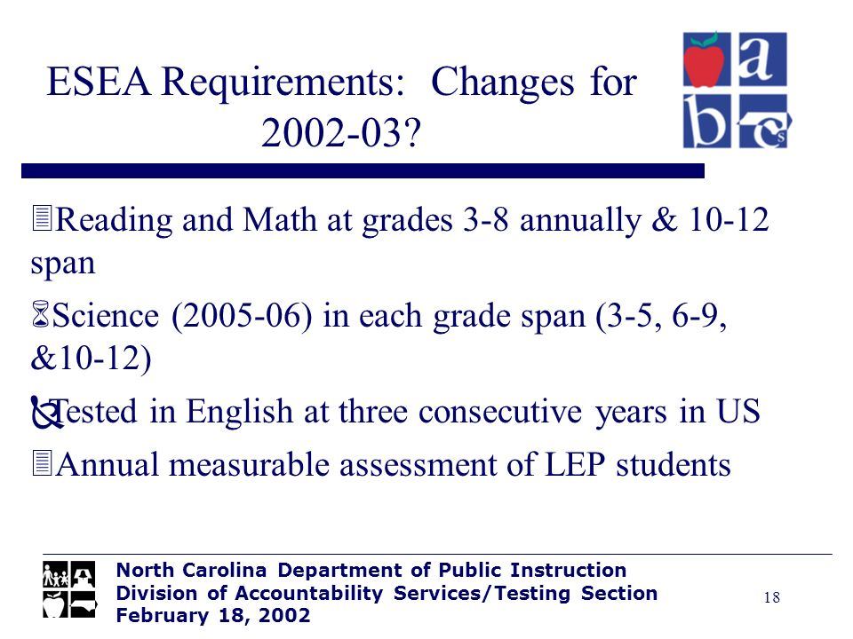 18 ESEA Requirements: Changes for 2002-03? North Carolina Department of Public Instruction Division of Accountability Services/Testing Section Februar