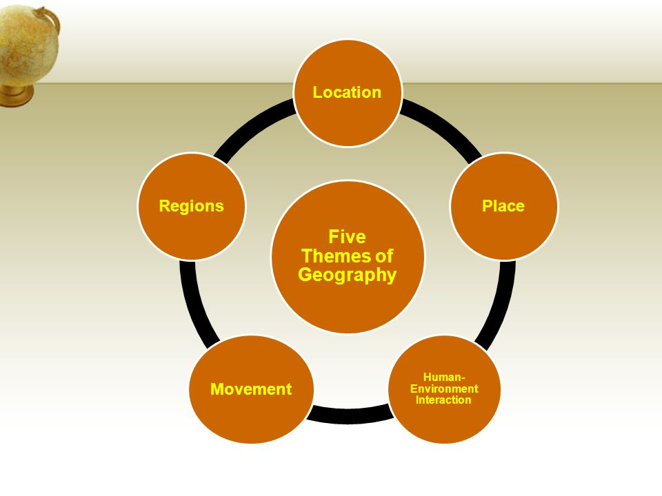 Five Themes of Geography LocationPlace Human- Environment Interaction Movement Regions
