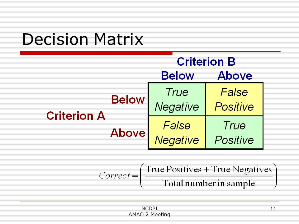 11 Decision Matrix NCDPI AMAO 2 Meeting